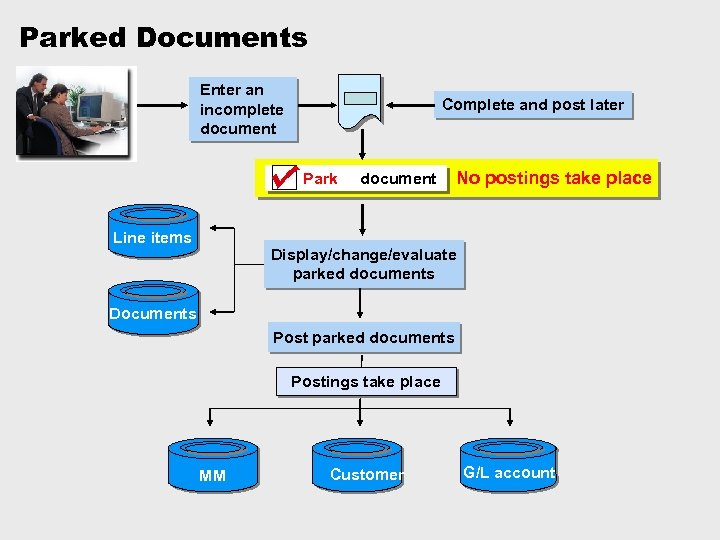Parked Documents Enter an incomplete document Complete and post later Park Line items document