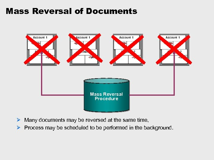 Mass Reversal of Documents Mass Reversal Procedure Ø Many documents may be reversed at