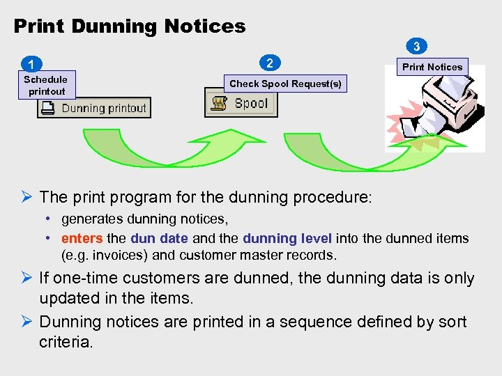 Print Dunning Notices 3 2 1 Schedule printout Print Notices Check Spool Request(s) Ø