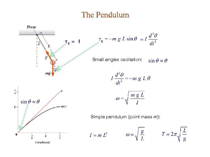 The Pendulum Small angles oscillation: Simple pendulum (point mass m):