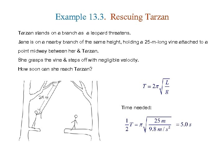 Example 13. 3. Rescuing Tarzan stands on a branch as a leopard threatens. Jane