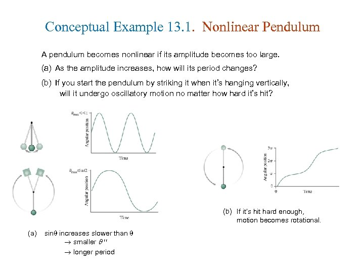Conceptual Example 13. 1. Nonlinear Pendulum A pendulum becomes nonlinear if its amplitude becomes