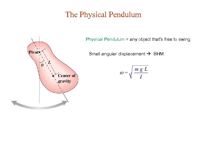The Physical Pendulum = any object that's free to swing Small angular displacement SHM