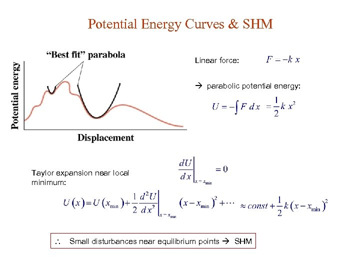 Potential Energy Curves & SHM Linear force: parabolic potential energy: Taylor expansion near local