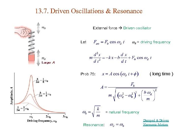13. 7. Driven Oscillations & Resonance External force Driven oscillator Let d = driving