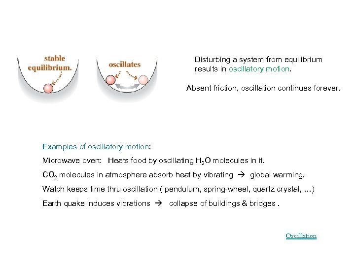 Disturbing a system from equilibrium results in oscillatory motion. Absent friction, oscillation continues forever.