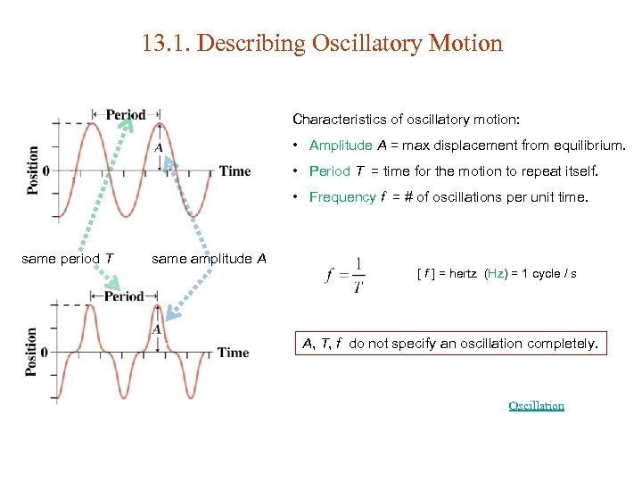 13. 1. Describing Oscillatory Motion Characteristics of oscillatory motion: • Amplitude A = max
