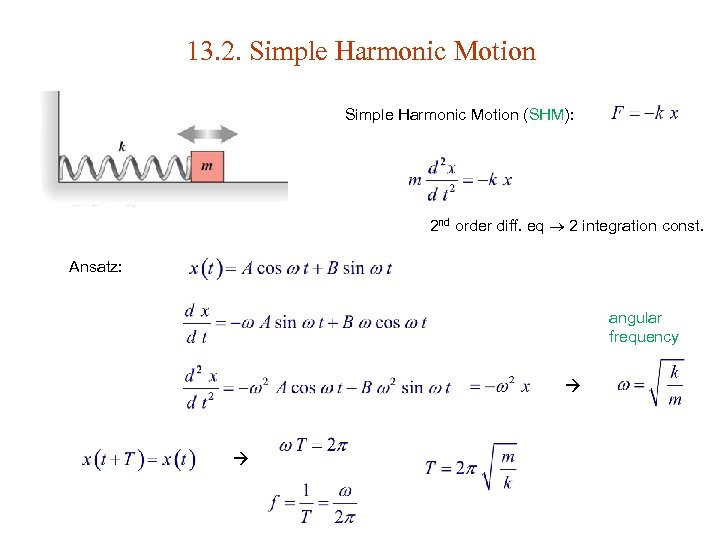 13. 2. Simple Harmonic Motion (SHM): 2 nd order diff. eq 2 integration const.