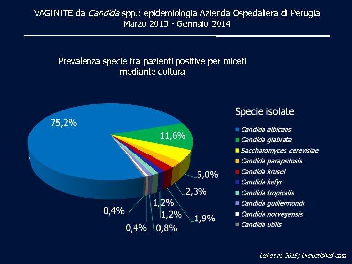 VAGINITE da Candida spp. : epidemiologia Azienda Ospedaliera di Perugia Marzo 2013 - Gennaio