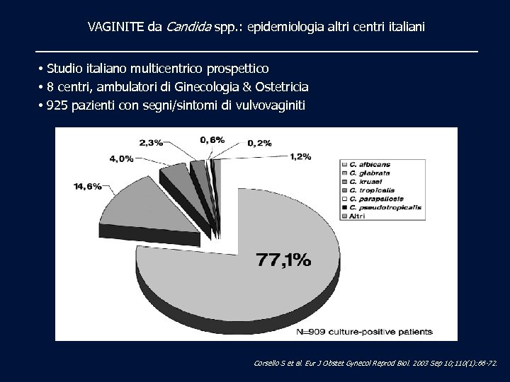 VAGINITE da Candida spp. : epidemiologia altri centri italiani • Studio italiano multicentrico prospettico