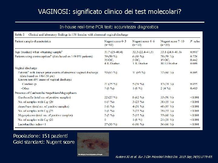 VAGINOSI: significato clinico dei test molecolari? In-house real-time PCR test: accuratezza diagnostica Popolazione: 151