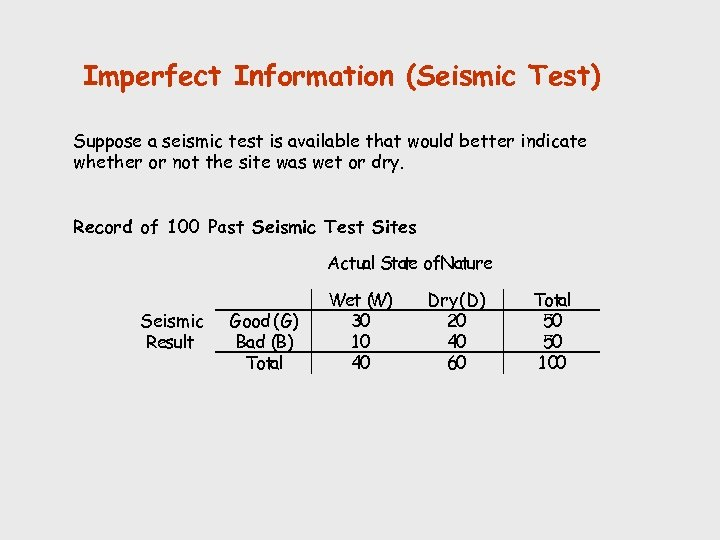 Imperfect Information (Seismic Test) Suppose a seismic test is available that would better indicate