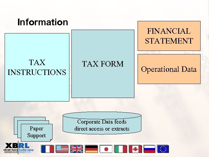Information TAX INSTRUCTIONS Paper Support FINANCIAL STATEMENT TAX FORM Corporate Data feeds direct access