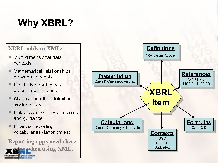 Why XBRL? XBRL adds to XML: § Multi dimensional data Definitions AKA Liquid Assets