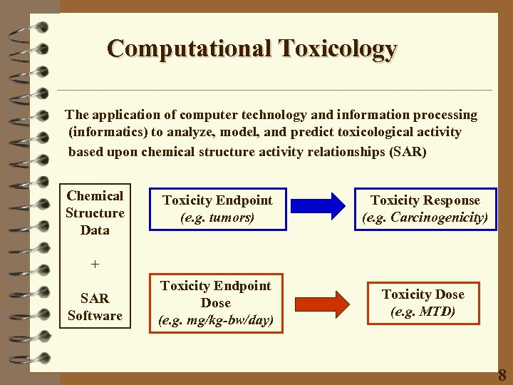 Computational Toxicology The application of computer technology and information processing (informatics) to analyze, model,