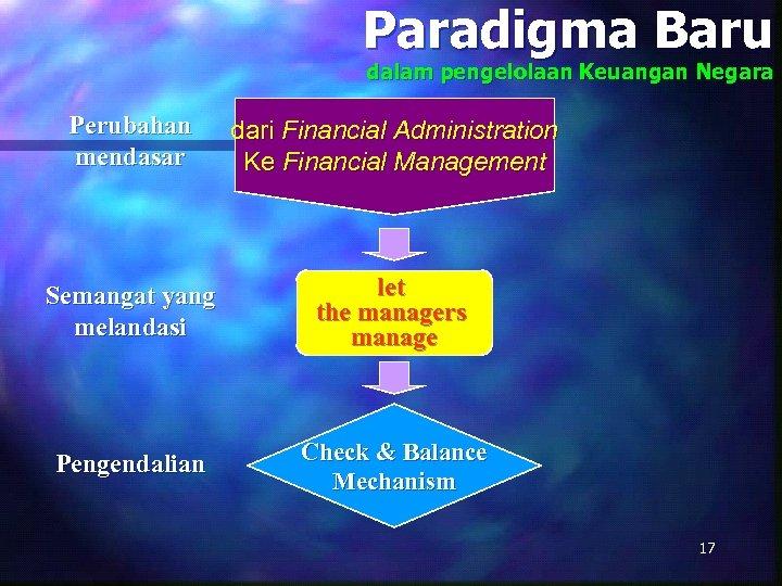 Paradigma Baru dalam pengelolaan Keuangan Negara Perubahan mendasar dari Financial Administration Ke Financial Management