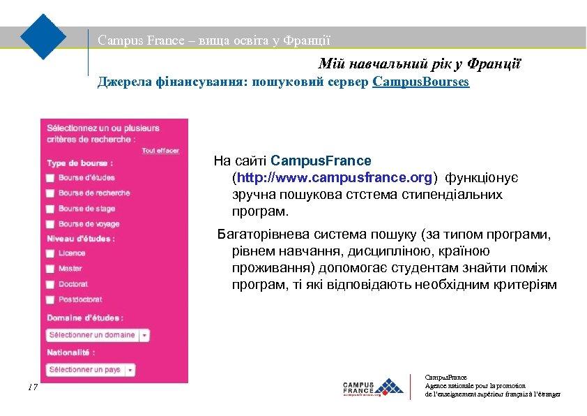 Campus France – вища освіта у Франції Мій навчальний рік у Франції Джерела фінансування: