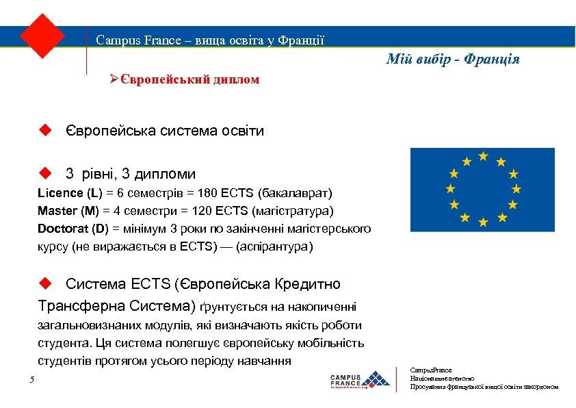 Campus France – вища освіта у Франції Мій вибір - Франція Європейський диплом Європейська