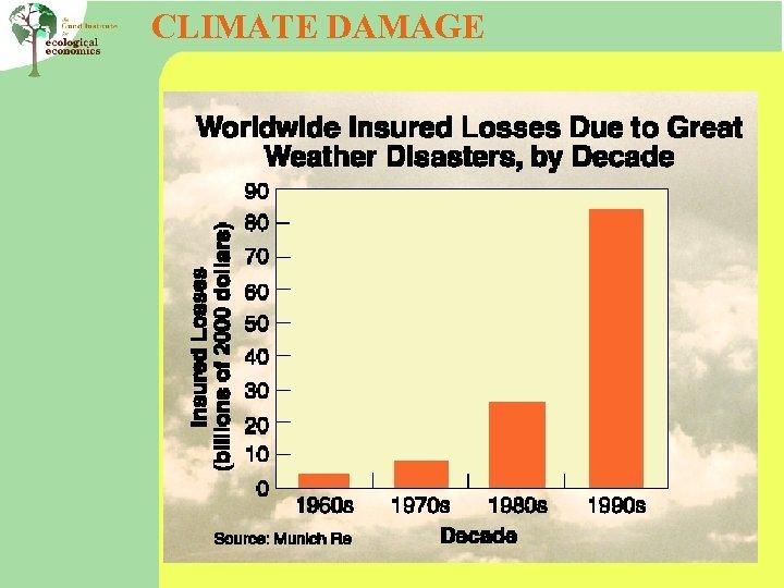 CLIMATE DAMAGE