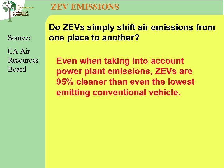 ZEV EMISSIONS Source: CA Air Resources Board Do ZEVs simply shift air emissions from