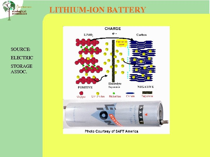 LITHIUM-ION BATTERY SOURCE: ELECTRIC STORAGE ASSOC.