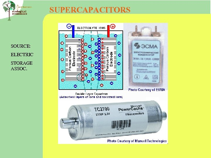 SUPERCAPACITORS SOURCE: ELECTRIC STORAGE ASSOC.