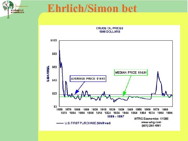 Ehrlich/Simon bet