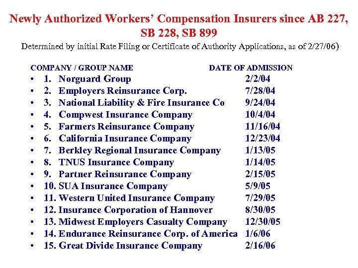 Newly Authorized Workers' Compensation Insurers since AB 227, SB 228, SB 899 Determined by