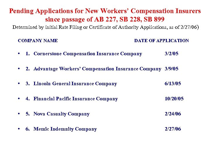 Pending Applications for New Workers' Compensation Insurers since passage of AB 227, SB 228,