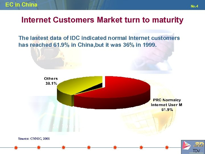EC in China Internet Customers Market turn to maturity The lastest data of IDC