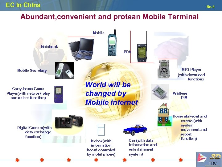 EC in China No. 5 Abundant, convenient and protean Mobile Terminal Mobile Notebook PDA