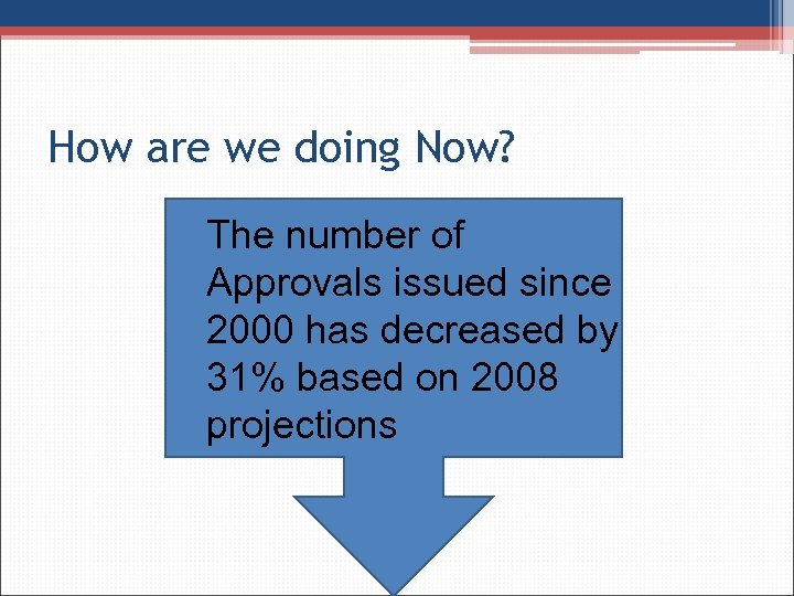 How are we doing Now? The number of Approvals issued since 2000 has decreased