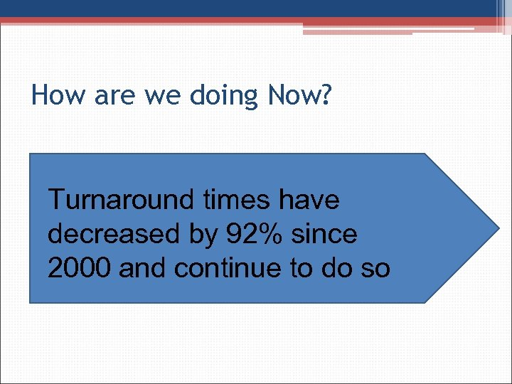 How are we doing Now? • Turnaround Times have Decreased Turnaround times have by
