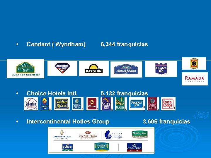 • Cendant ( Wyndham) 6, 344 franquicias • Choice Hotels Intl. 5, 132