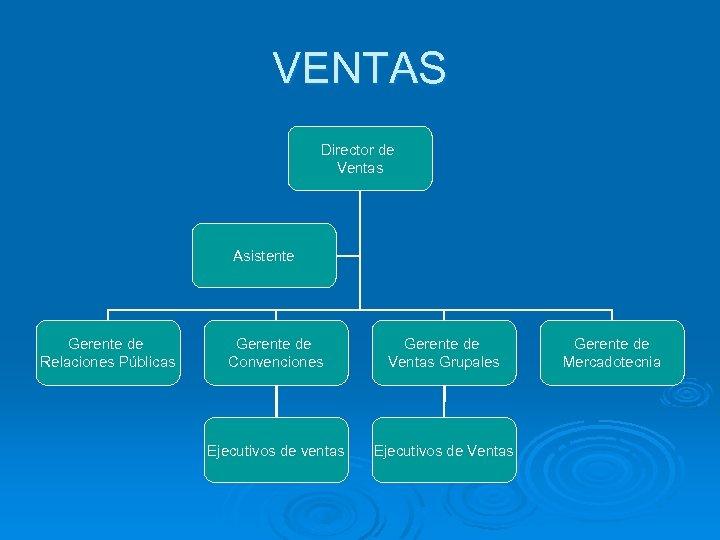 VENTAS Director de Ventas Asistente Gerente de Relaciones Públicas Gerente de Convenciones Gerente de