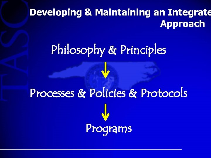 Developing & Maintaining an Integrate Approach Philosophy & Principles Processes & Policies & Protocols