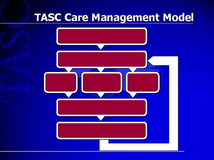 TASC Care Management Model