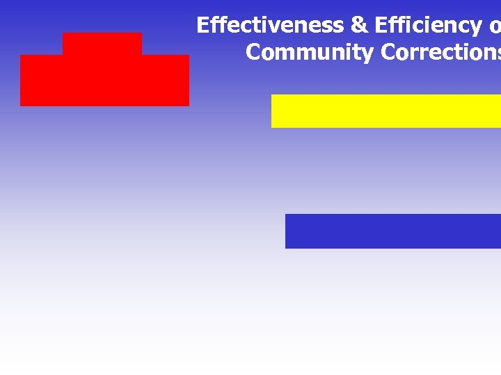 Effectiveness & Efficiency o Community Corrections