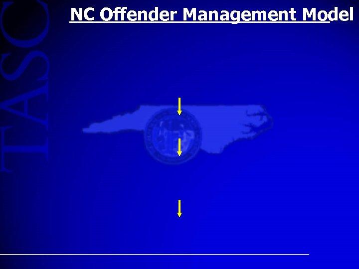 NC Offender Management Model