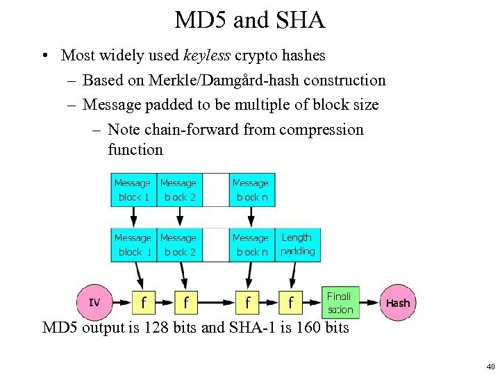 MD 5 and SHA • Most widely used keyless crypto hashes – Based on