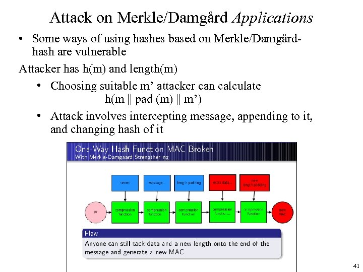 Attack on Merkle/Damgård Applications • Some ways of using hashes based on Merkle/Damgårdhash are