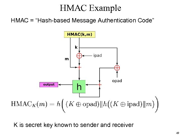 "HMAC Example HMAC = ""Hash-based Message Authentication Code"" K is secret key known to"