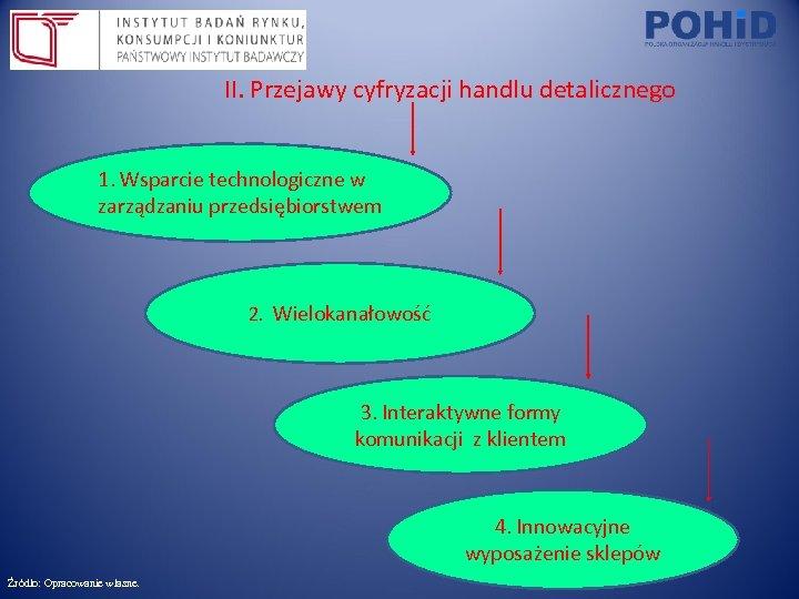 II. Przejawy cyfryzacji handlu detalicznego 1. Wsparcie technologiczne w zarządzaniu przedsiębiorstwem 2. Wielokanałowość 3.