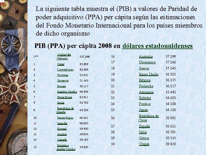 La siguiente tabla muestra el (PIB) a valores de Paridad de poder adquisitivo (PPA)