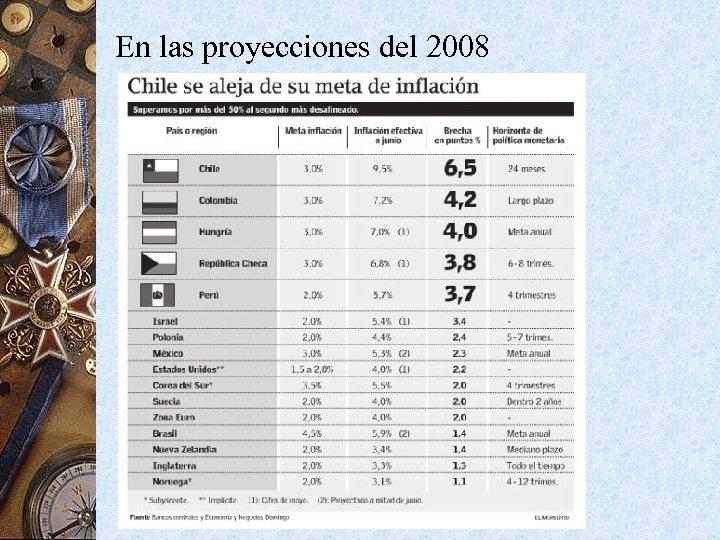En las proyecciones del 2008