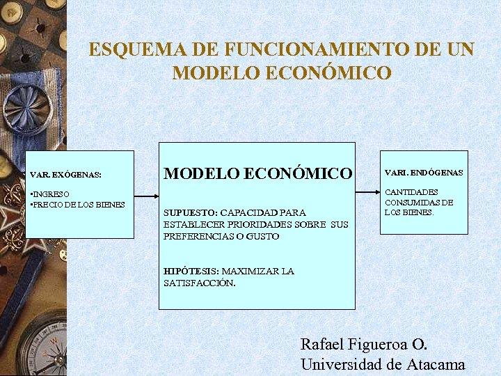 ESQUEMA DE FUNCIONAMIENTO DE UN MODELO ECONÓMICO VAR. EXÓGENAS: • INGRESO • PRECIO DE