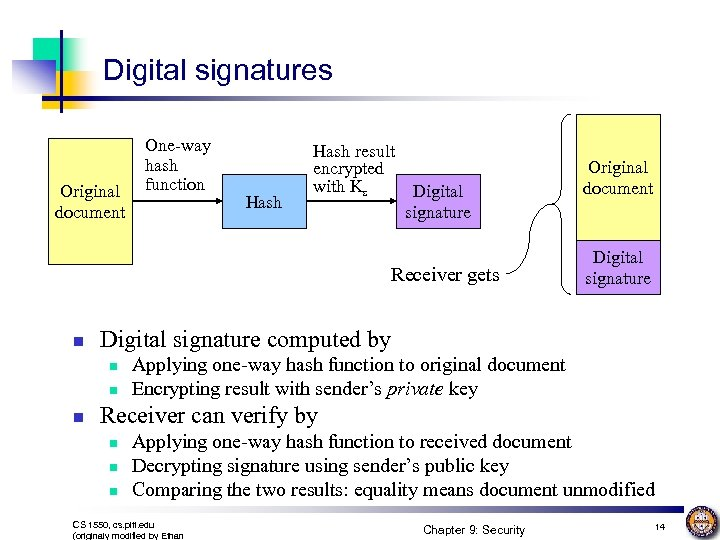 Digital signatures Original document One-way hash function Hash result encrypted with Ks Digital signature