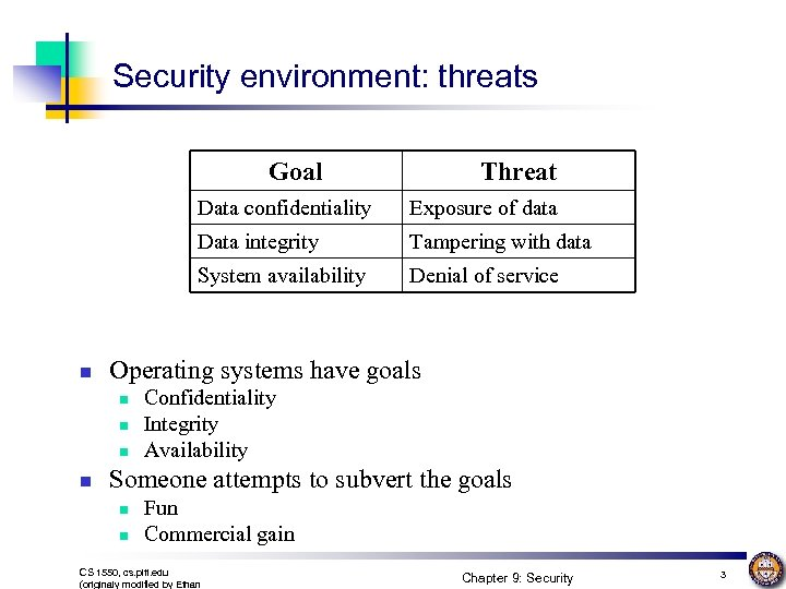 Security environment: threats Goal Threat Data confidentiality Data integrity Denial of service Operating systems