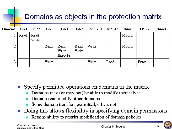 Domains as objects in the protection matrix Domain File 1 File 2 1 Read