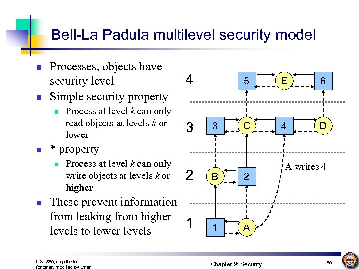 Bell-La Padula multilevel security model n n Processes, objects have security level Simple security